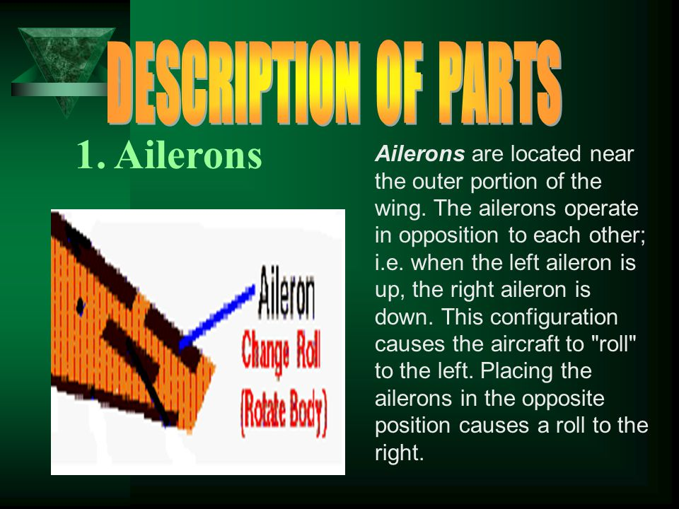 1. Ailerons Ailerons are located near the outer portion of the wing.