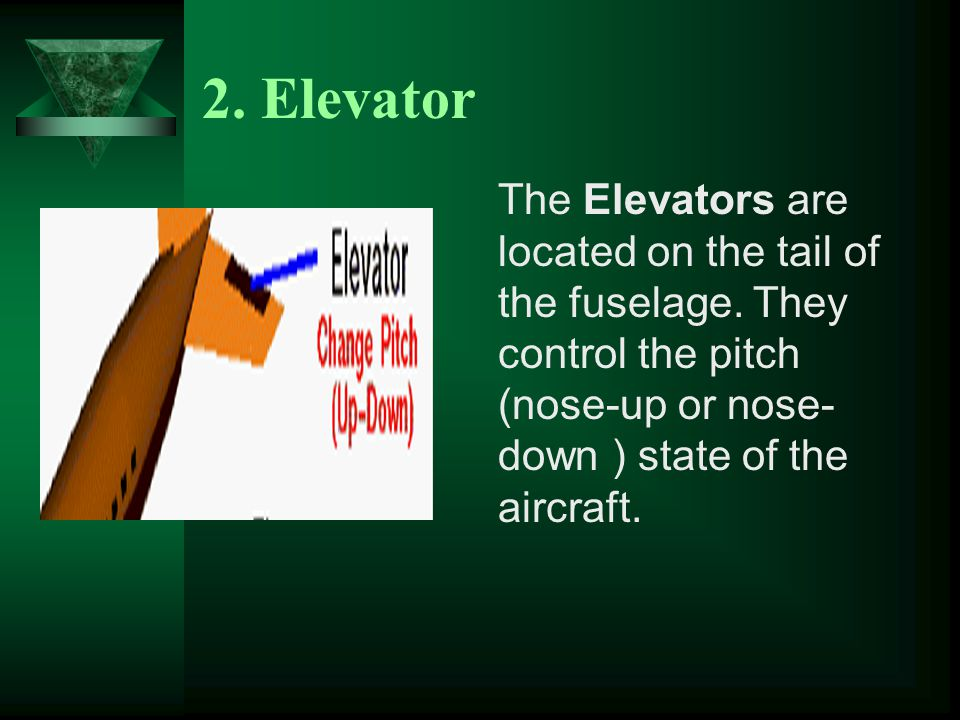 2. Elevator The Elevators are located on the tail of the fuselage.