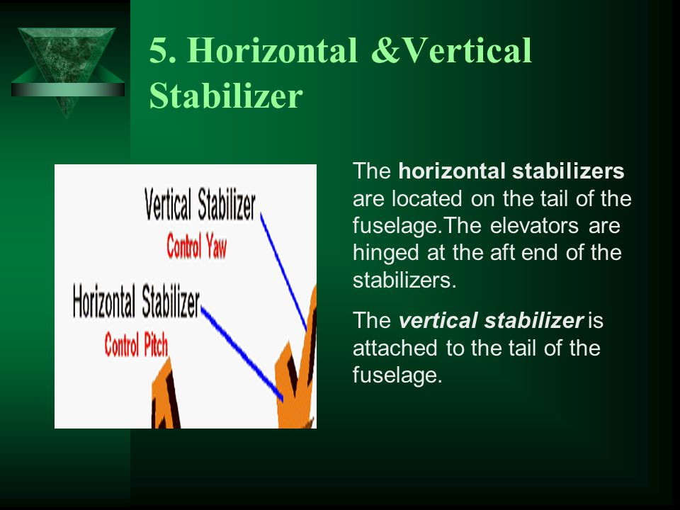 5. Horizontal &Vertical Stabilizer The horizontal stabilizers are located on the tail of the fuselage.The elevators are hinged at the aft end of the s