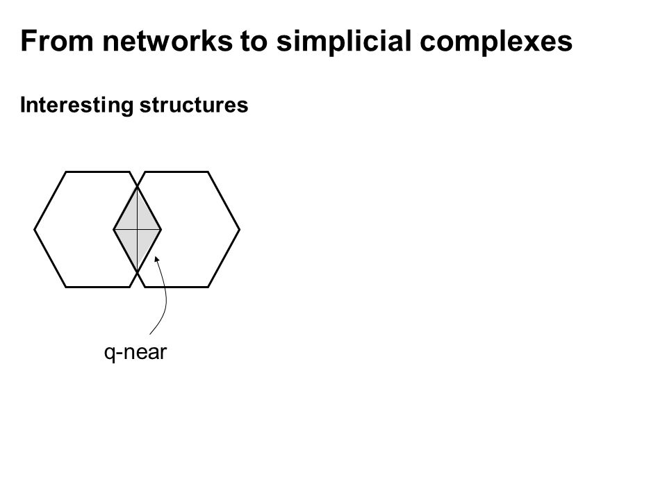 From networks to simplicial complexes Interesting structures q-near