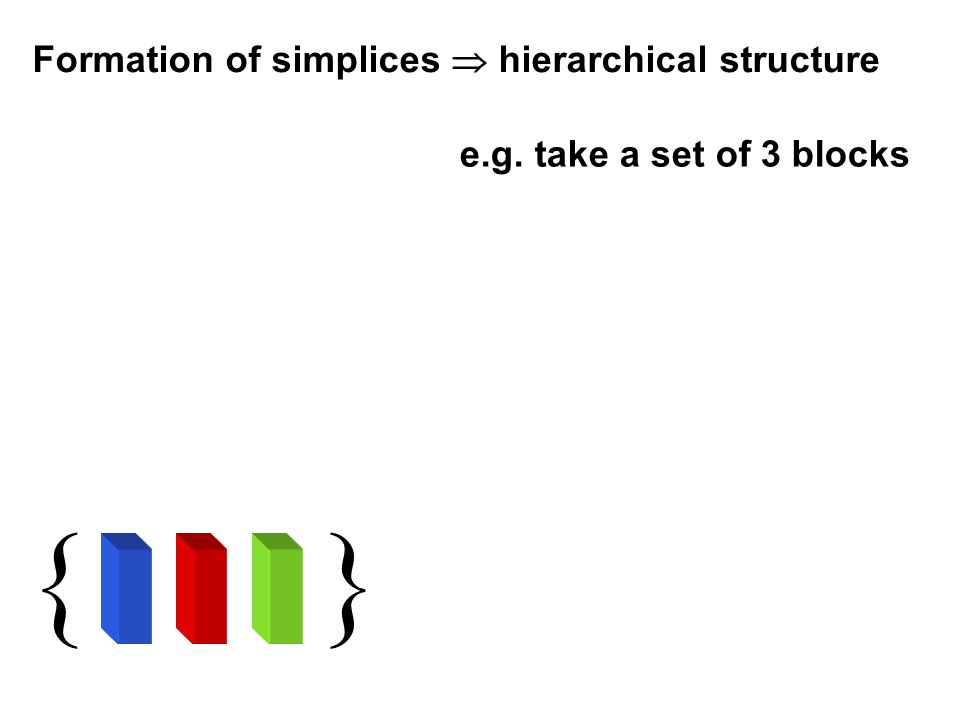 e.g. take a set of 3 blocks Formation of simplices  hierarchical structure {}