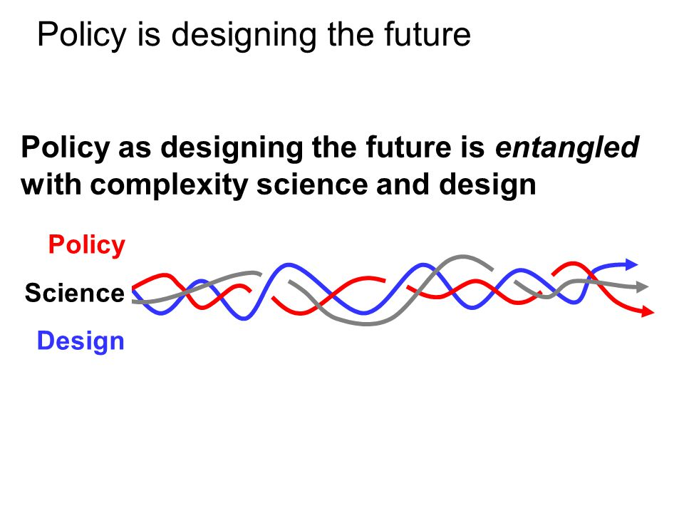 Policy as designing the future is entangled with complexity science and design Policy Science Design Policy is designing the future