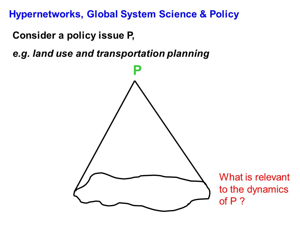 Hypernetworks, Global System Science & Policy Consider a policy issue P, e.g.