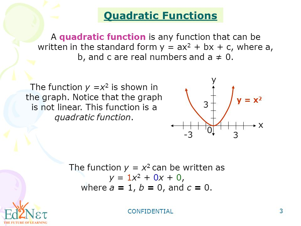 CONFIDENTIAL 4 You can see that a constant change in x corresponded to a constant change in y.
