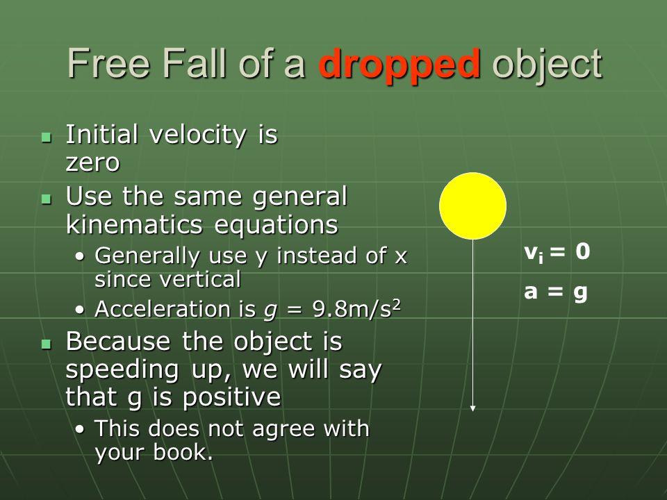 Vertical Kinematics Equations 1.v f = v i + gt 2.