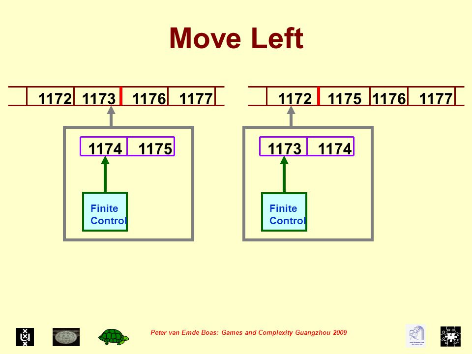 Peter van Emde Boas: Games and Complexity Guangzhou 2009 Move Right 1172117711761173 11751174 Finite Control 1172117711761173 11751174 Finite Control