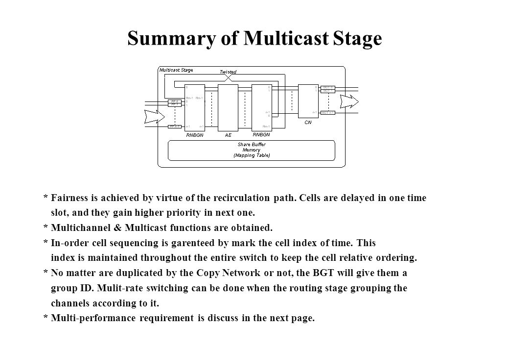 Summary of Multicast Stage * Fairness is achieved by virtue of the recirculation path.