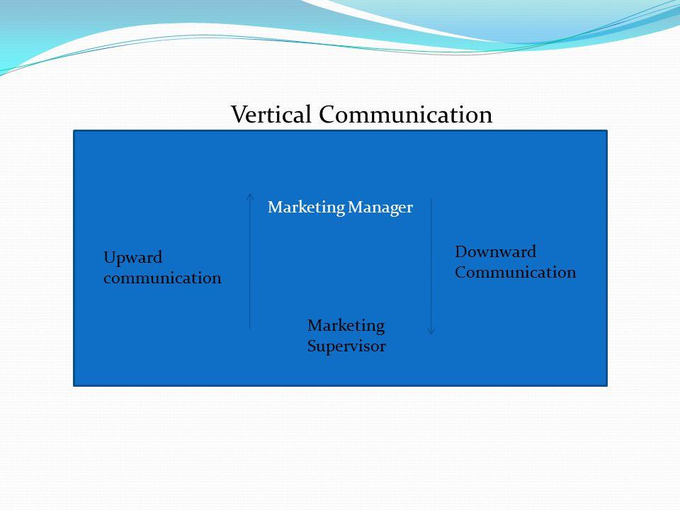 Vertical Communication Marketing Manager Upward communication Downward Communication Marketing Supervisor