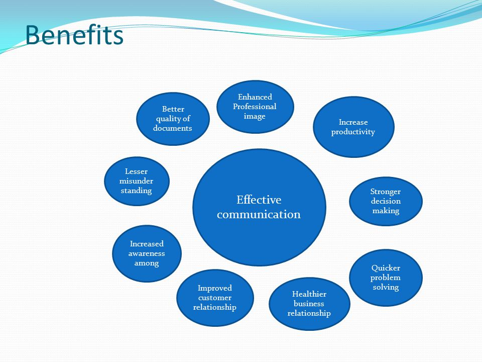 Benefits Effective communication Enhanced Professional image Stronger decision making Increase productivity Quicker problem solving Healthier business