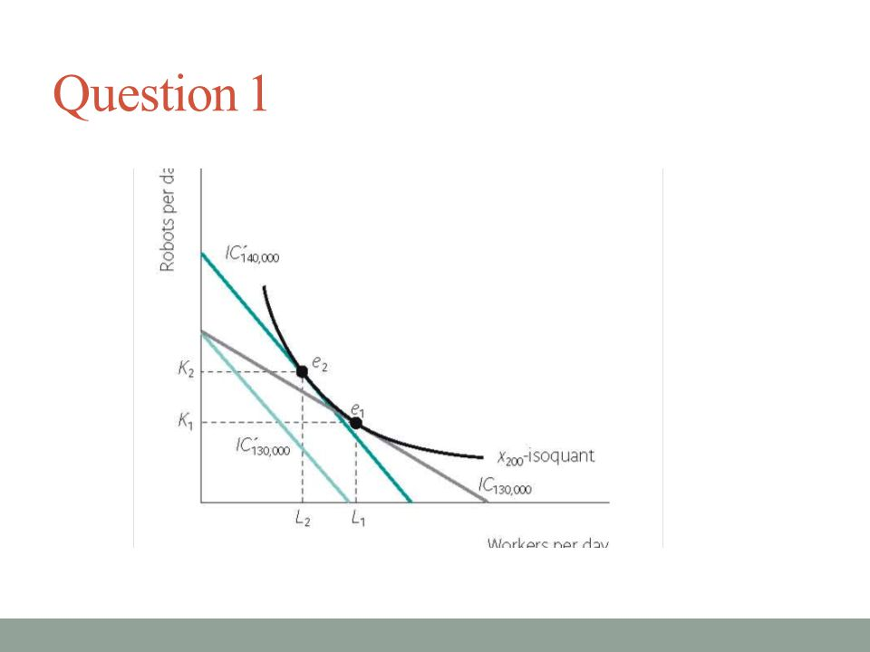 Question 7  A price-taking firm's long-run supply curve coincides with: its long-run marginal cost curve below its long-run average cost curve its long-run average cost curve above its long-run marginal cost curve its long-run average cost curve below its long-run marginal cost curve its long-run marginal cost curve above its long-run average cost curve