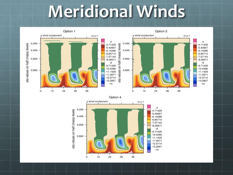 Meridional Winds