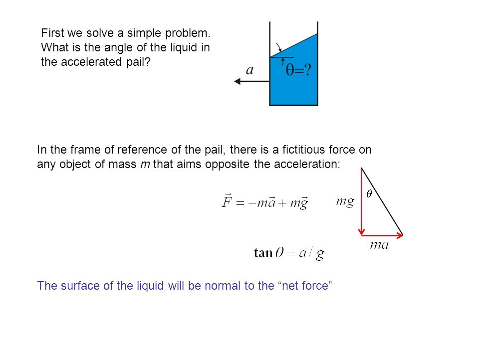 First we solve a simple problem. What is the angle of the liquid in the accelerated pail.