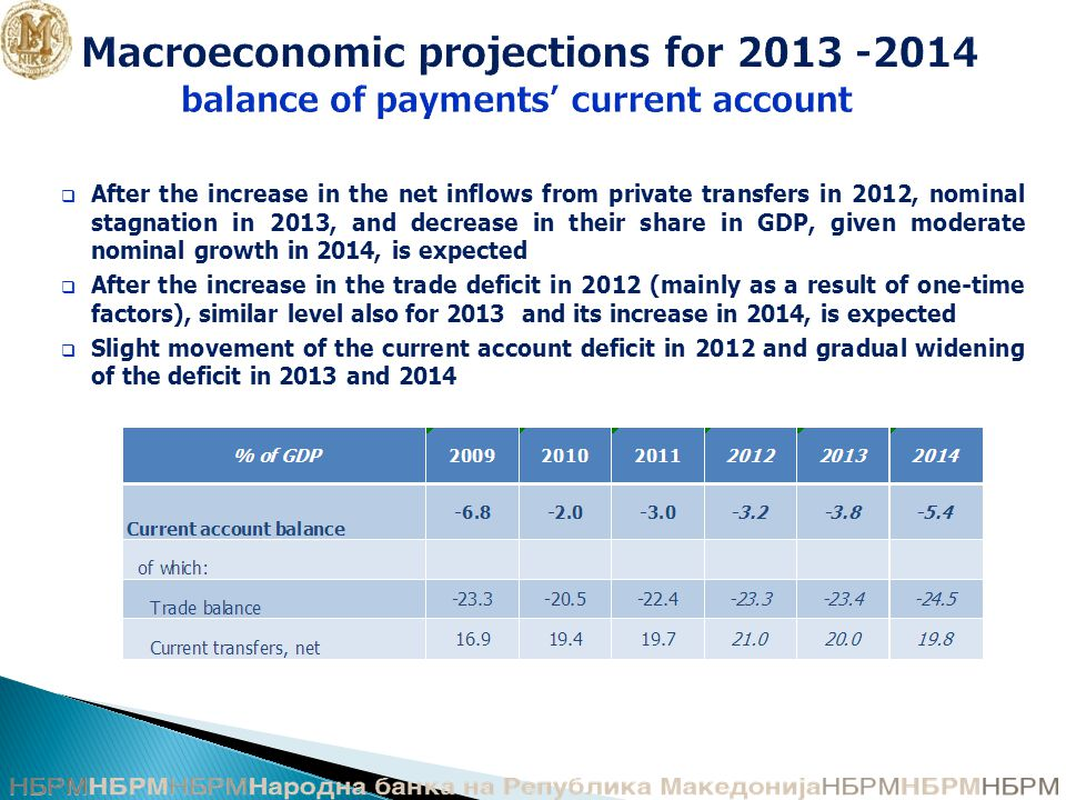 Macroeconomic projections for 2013 -2014 balance of payments' current account  After the increase in the net inflows from private transfers in 2012, nominal stagnation in 2013, and decrease in their share in GDP, given moderate nominal growth in 2014, is expected  After the increase in the trade deficit in 2012 (mainly as a result of one-time factors), similar level also for 2013 and its increase in 2014, is expected  Slight movement of the current account deficit in 2012 and gradual widening of the deficit in 2013 and 2014