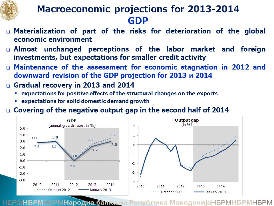 Macroeconomic projections for GDP  Materialization of part of the risks for deterioration of the global economic environment  Almost unchanged perceptions of the labor market and foreign investments, but expectations for smaller credit activity  Maintenance of the assessment for economic stagnation in 2012 and downward revision of the GDP projection for 2013 и 2014  Gradual recovery in 2013 and 2014  expectations for positive effects of the structural changes on the exports  expectations for solid domestic demand growth  Covering of the negative output gap in the second half of 2014