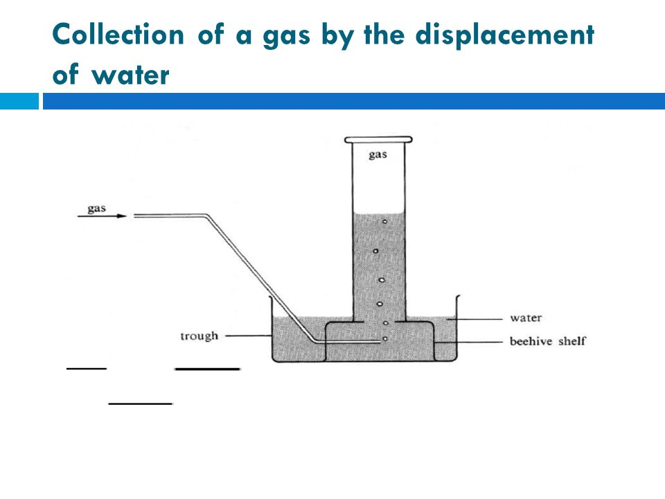 Collection of a gas by the displacement of water