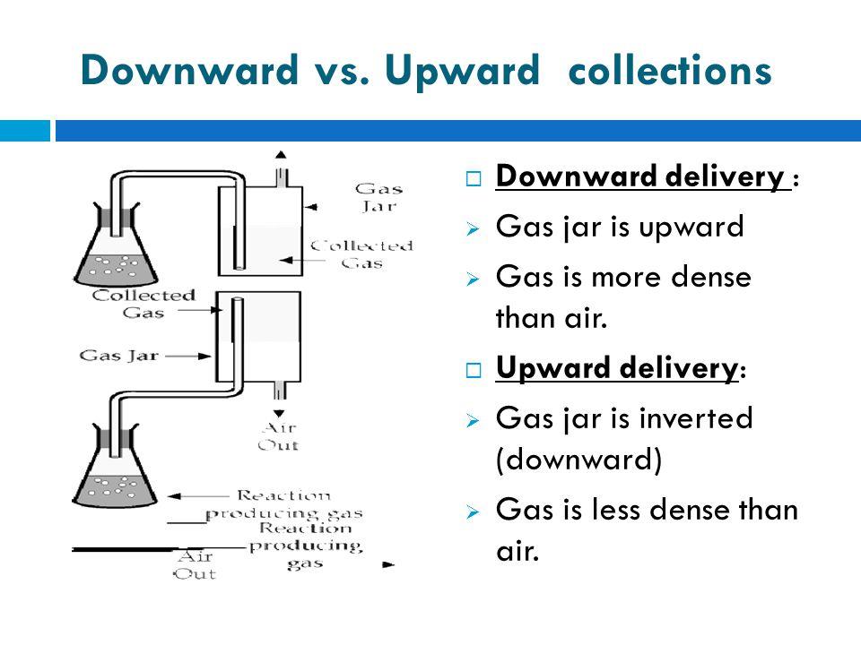 Downward vs.