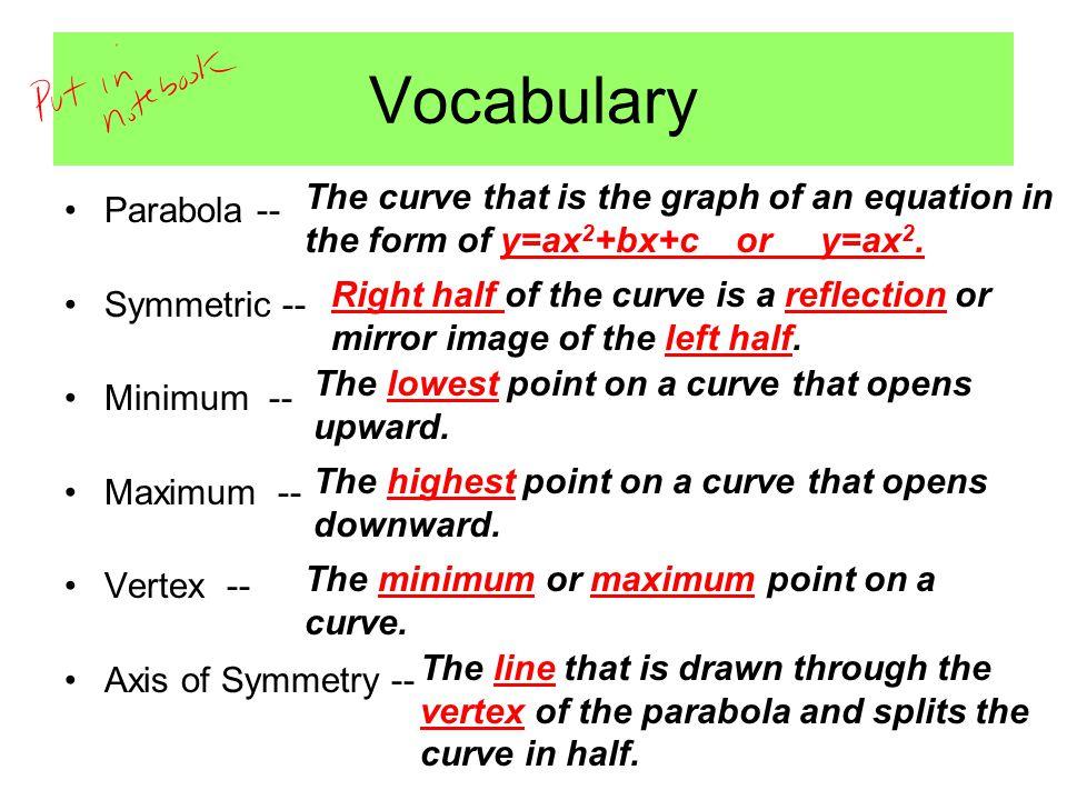 Vocabulary Parabola -- Symmetric -- Minimum -- Maximum -- Vertex -- Axis of Symmetry -- The curve that is the graph of an equation in the form of y=ax 2 +bx+c or y=ax 2.