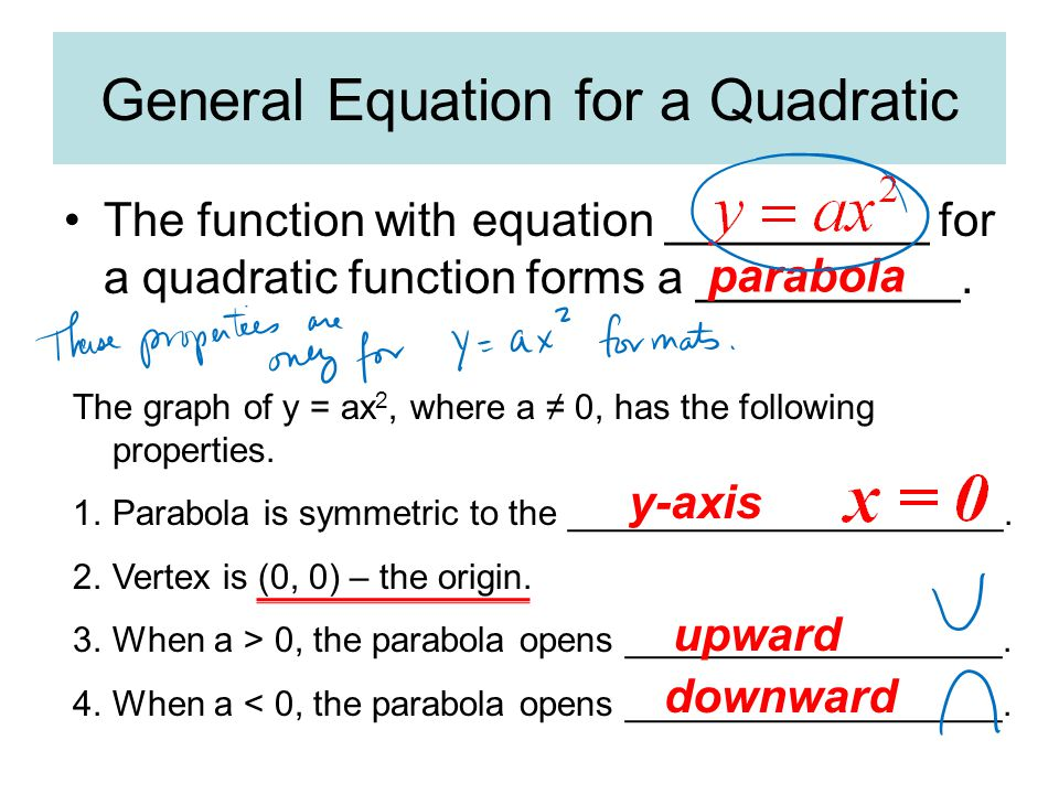 General Equation for a Quadratic The graph of y = ax 2, where a ≠ 0, has the following properties.