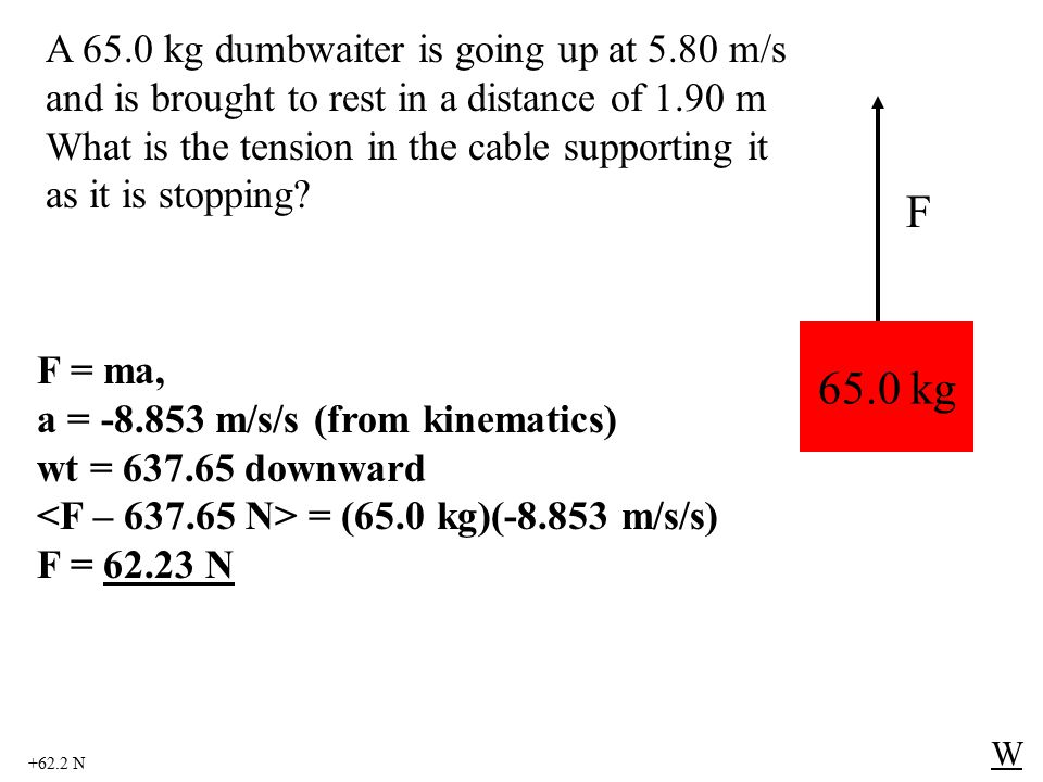 +62.2 N W 65.0 kg F F = ma, a = -8.853 m/s/s (from kinematics) wt = 637.65 downward = (65.0 kg)(-8.853 m/s/s) F = 62.23 N A 65.0 kg dumbwaiter is going up at 5.80 m/s and is brought to rest in a distance of 1.90 m What is the tension in the cable supporting it as it is stopping