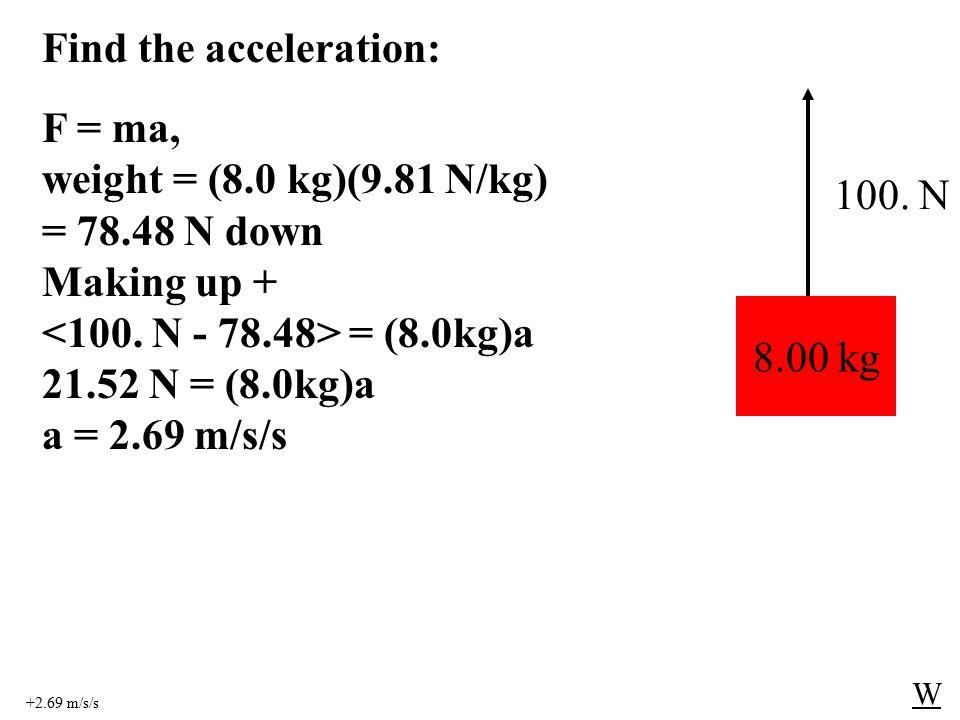 +2.69 m/s/s W 8.00 kg 100.
