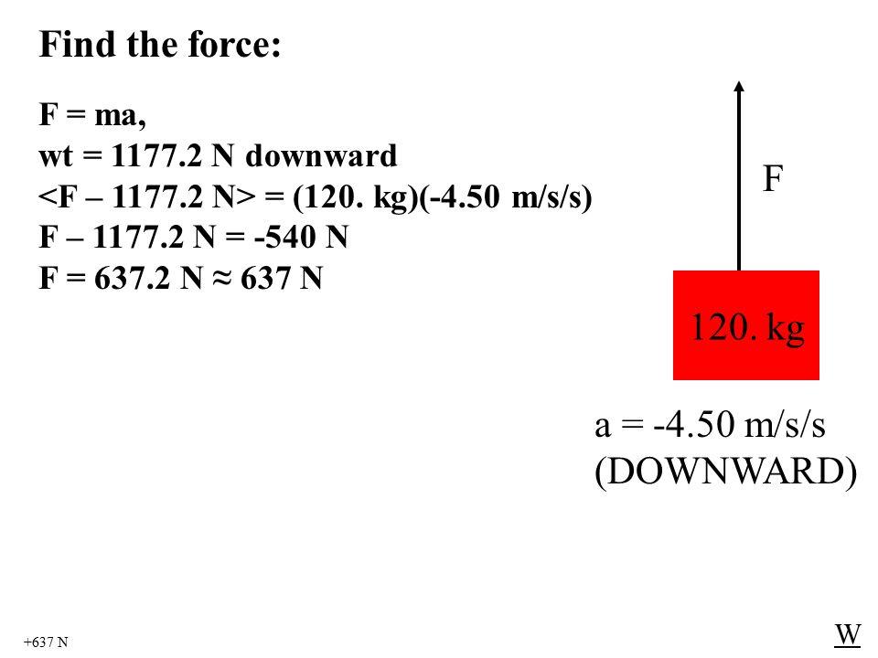 +637 N W 120. kg F F = ma, wt = 1177.2 N downward = (120.