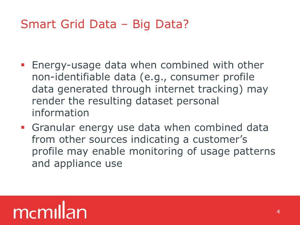 Smart Grid Data – Big Data.