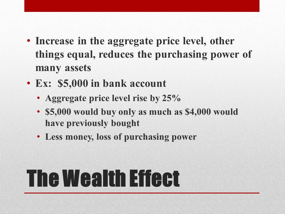 The Wealth Effect Increase in the aggregate price level, other things equal, reduces the purchasing power of many assets Ex: $5,000 in bank account Ag