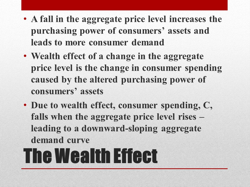 The Wealth Effect A fall in the aggregate price level increases the purchasing power of consumers' assets and leads to more consumer demand Wealth effect of a change in the aggregate price level is the change in consumer spending caused by the altered purchasing power of consumers' assets Due to wealth effect, consumer spending, C, falls when the aggregate price level rises – leading to a downward-sloping aggregate demand curve