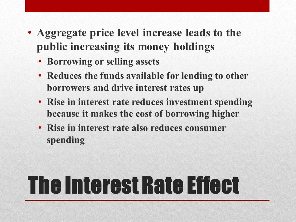 The Interest Rate Effect Aggregate price level increase leads to the public increasing its money holdings Borrowing or selling assets Reduces the funds available for lending to other borrowers and drive interest rates up Rise in interest rate reduces investment spending because it makes the cost of borrowing higher Rise in interest rate also reduces consumer spending