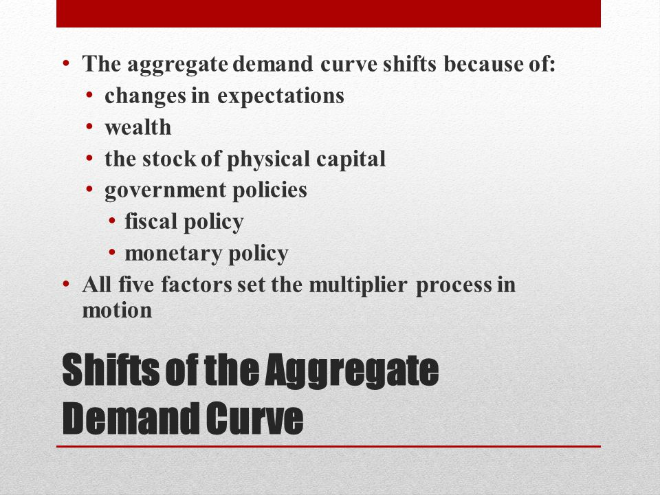 Shifts of the Aggregate Demand Curve The aggregate demand curve shifts because of: changes in expectations wealth the stock of physical capital government policies fiscal policy monetary policy All five factors set the multiplier process in motion
