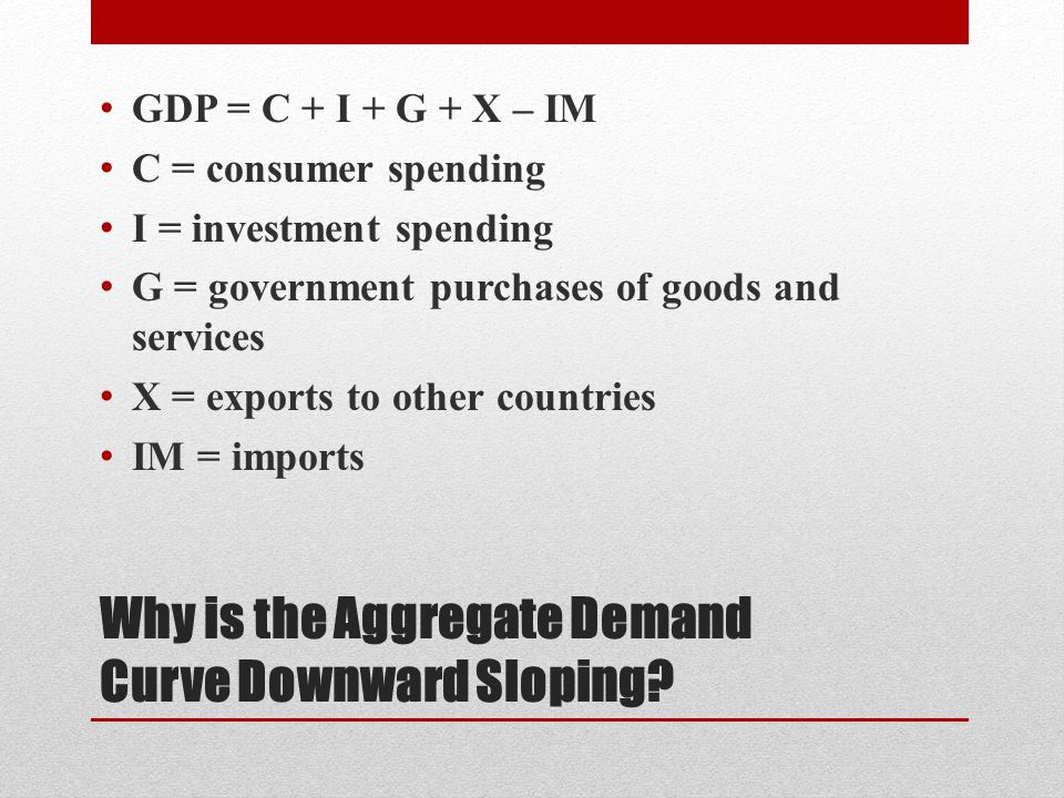 Why is the Aggregate Demand Curve Downward Sloping.