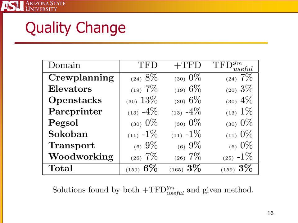 Quality Change 16