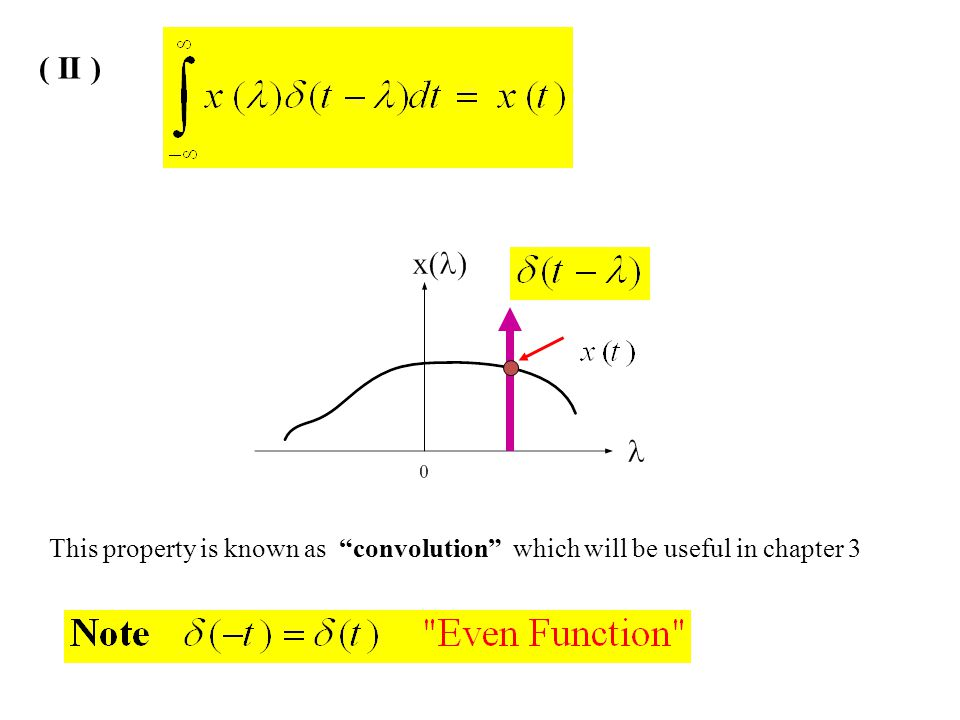 ( II ) This property is known as convolution which will be useful in chapter 3