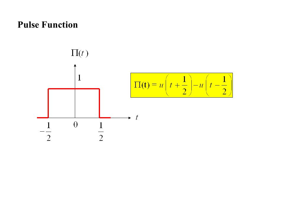 Pulse Function