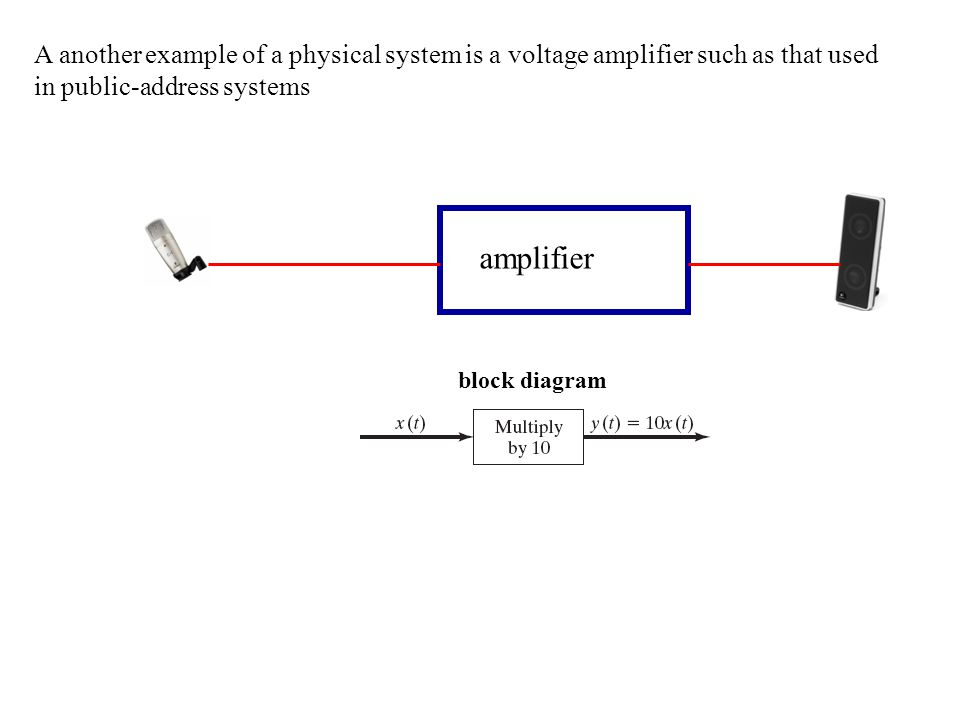 A another example of a physical system is a voltage amplifier such as that used in public-address systems amplifier block diagram