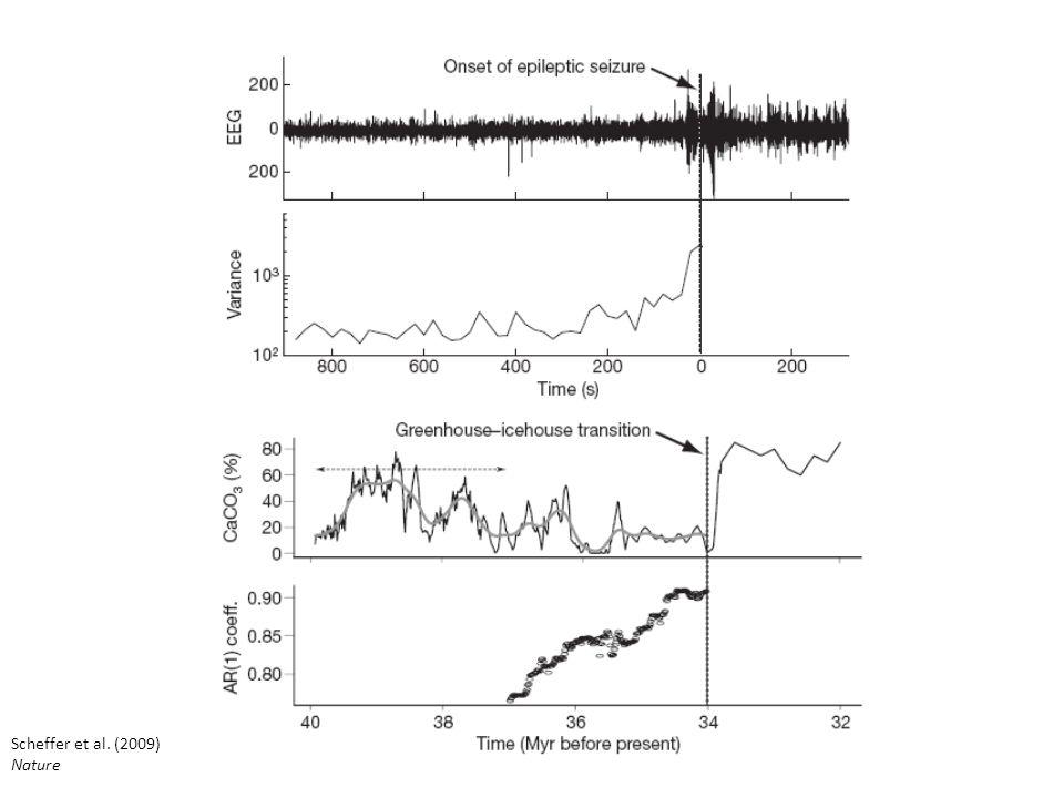 Scheffer et al. (2009) Nature
