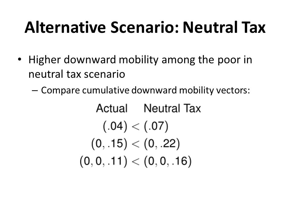 Alternative Scenario: Neutral Tax Higher downward mobility among the poor in neutral tax scenario – Compare cumulative downward mobility vectors:
