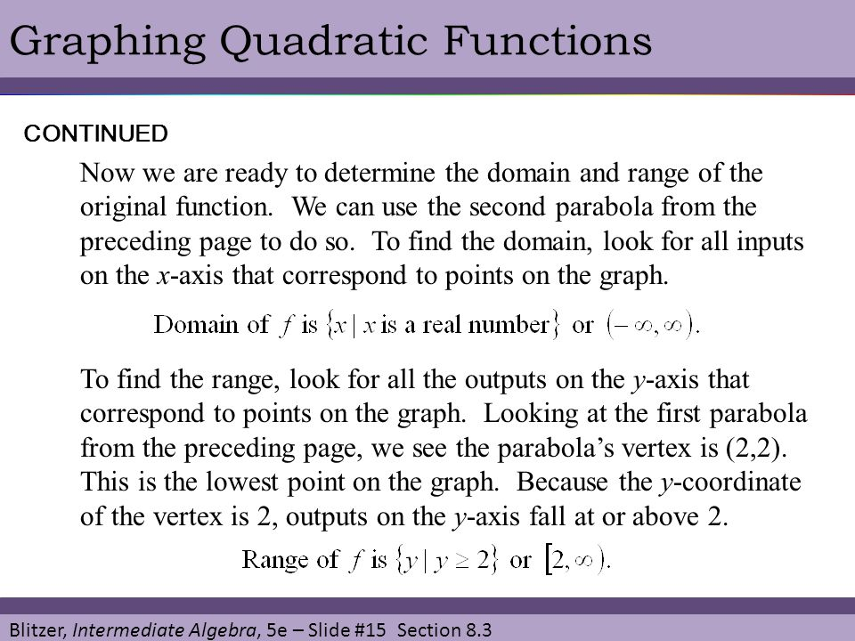Blitzer, Intermediate Algebra, 5e – Slide #15 Section 8.3 Graphing Quadratic FunctionsCONTINUED Now we are ready to determine the domain and range of