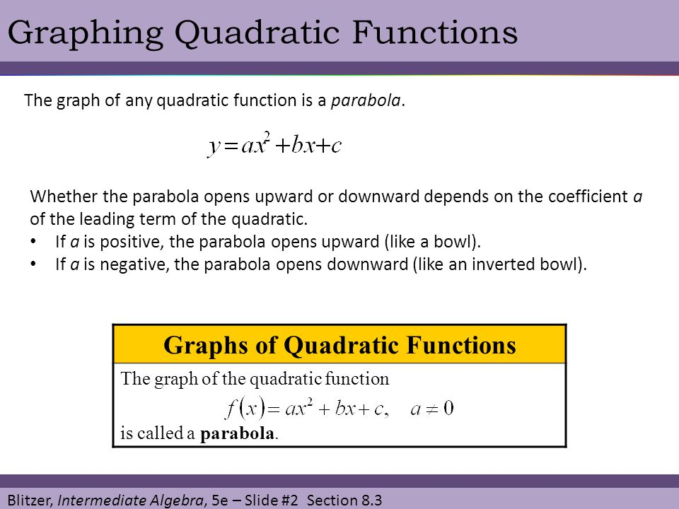 Graphing Quadratic Functions Blitzer, Intermediate Algebra, 5e – Slide #2 Section 8.3 The graph of any quadratic function is a parabola. Whether the p