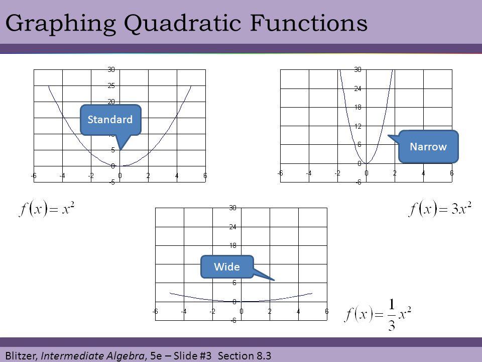 Blitzer, Intermediate Algebra, 5e – Slide #3 Section 8.3 Graphing Quadratic Functions Standard Narrow Wide