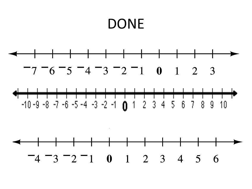 Blitzer, Intermediate Algebra, 5e – Slide #36 Section 8.3 Graphing Quadratic Functions Graphs of Quadratic Functions The graph of the quadratic function is called a parabola.
