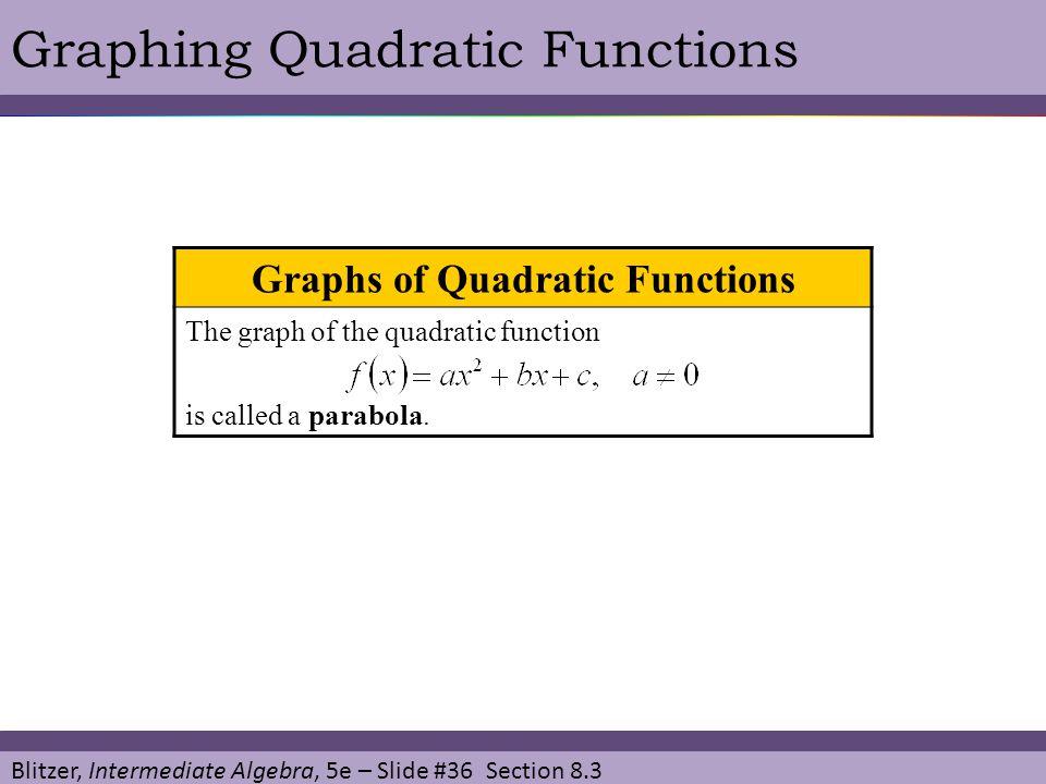 Blitzer, Intermediate Algebra, 5e – Slide #36 Section 8.3 Graphing Quadratic Functions Graphs of Quadratic Functions The graph of the quadratic functi