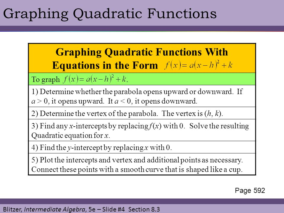 Blitzer, Intermediate Algebra, 5e – Slide #4 Section 8.3 Graphing Quadratic Functions Graphing Quadratic Functions With Equations in the Form T To gra