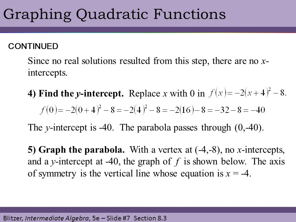 Graphing Quadratic Functions Since no real solutions resulted from this step, there are no x- intercepts. CONTINUED 4) Find the y-intercept. Replace x