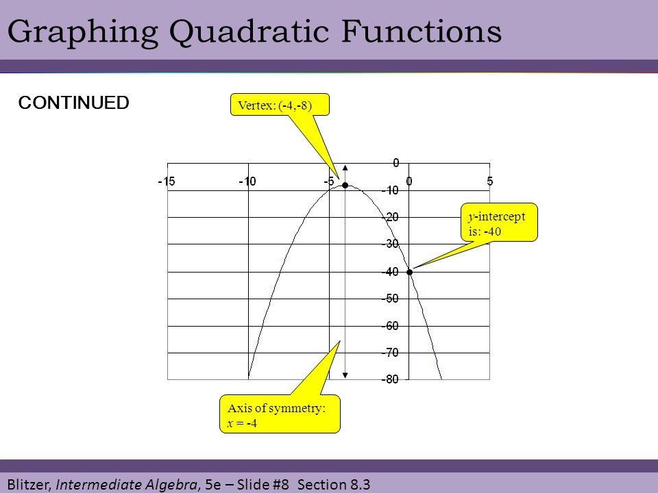 Graphing Quadratic FunctionsCONTINUED Blitzer, Intermediate Algebra, 5e – Slide #8 Section 8.3 y-intercept is: -40 Vertex: (-4,-8) Axis of symmetry: x
