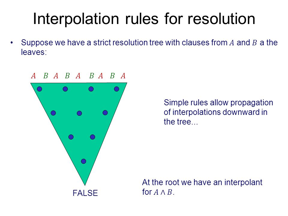 Interpolation rules for resolution FALSE Simple rules allow propagation of interpolations downward in the tree...