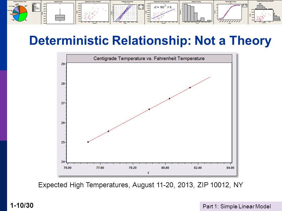 Part 1: Simple Linear Model 1-10/30 Deterministic Relationship: Not a Theory Expected High Temperatures, August 11-20, 2013, ZIP 10012, NY