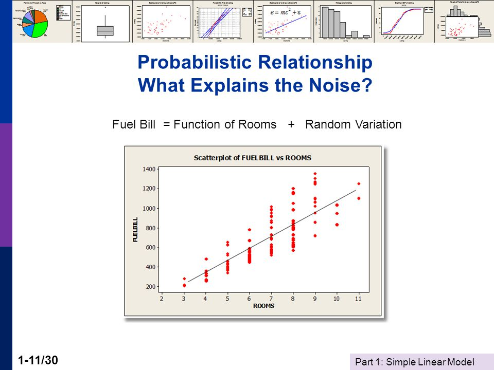 Part 1: Simple Linear Model 1-11/30 Probabilistic Relationship What Explains the Noise.