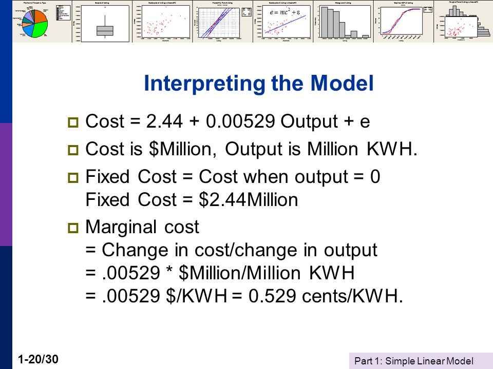 Part 1: Simple Linear Model 1-20/30 Interpreting the Model  Cost = 2.44 + 0.00529 Output + e  Cost is $Million, Output is Million KWH.