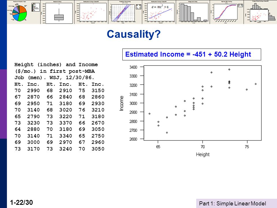 Part 1: Simple Linear Model 1-22/30 Causality.